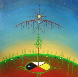 Living the Medicine Wheel